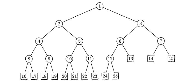 Depth first search binary tree c++ example